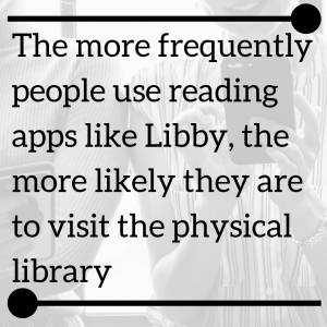 Using reading apps increases the likelihood someone will visit the library